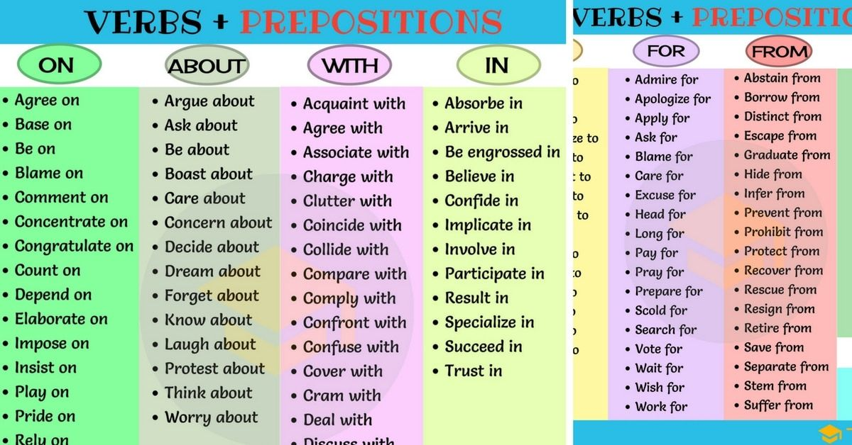 120+ Useful Verb Preposition Combinations in English ...