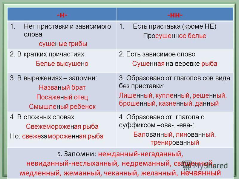 А.ф.никитин тесты по обществознанию 8 класс