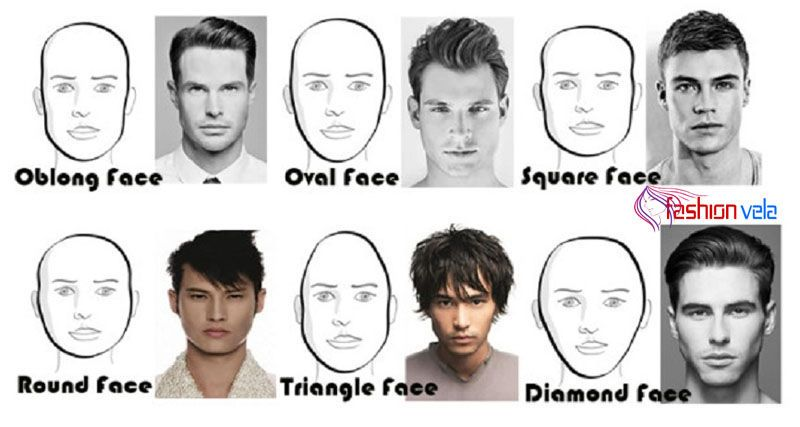 Find the Perfect Hair Cut for Your Face Shape | Hair Styles and ...
