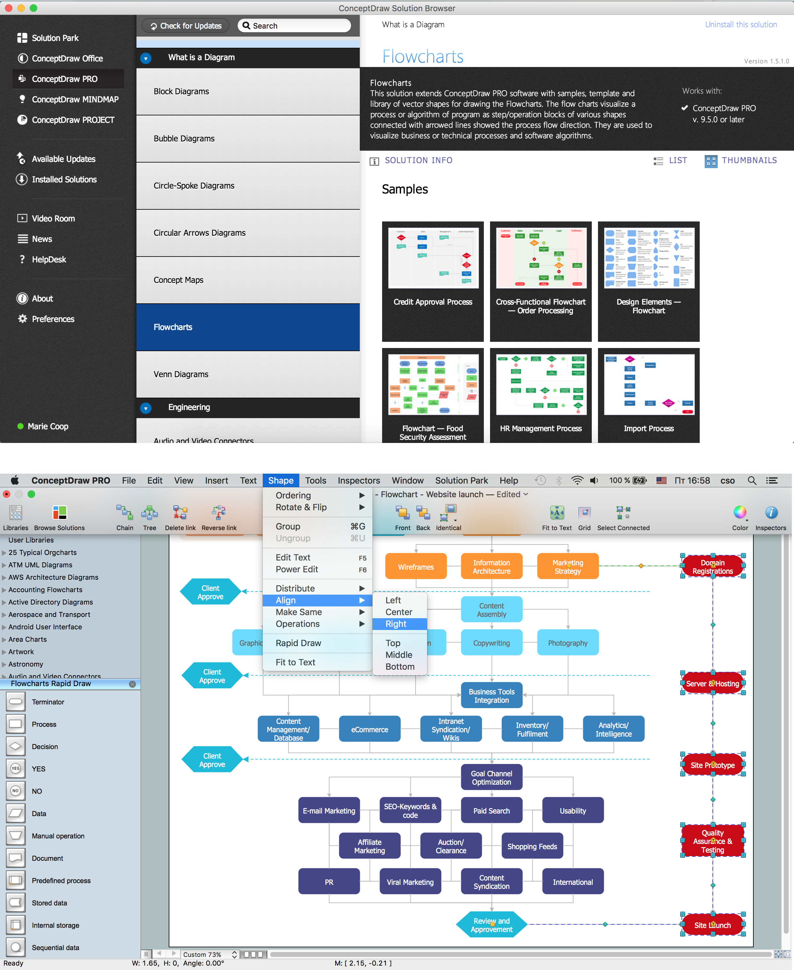 software release process flow diagram chevy sonic stereo wiring flowchart symbols and meaning provides a visual