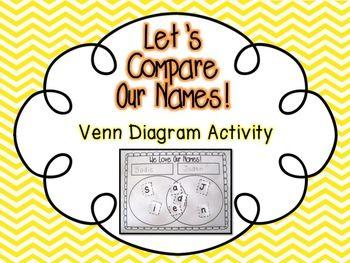 Lets compare our names venn diagram activity reading strategy lets compare our names venn diagram activity ccuart Image collections