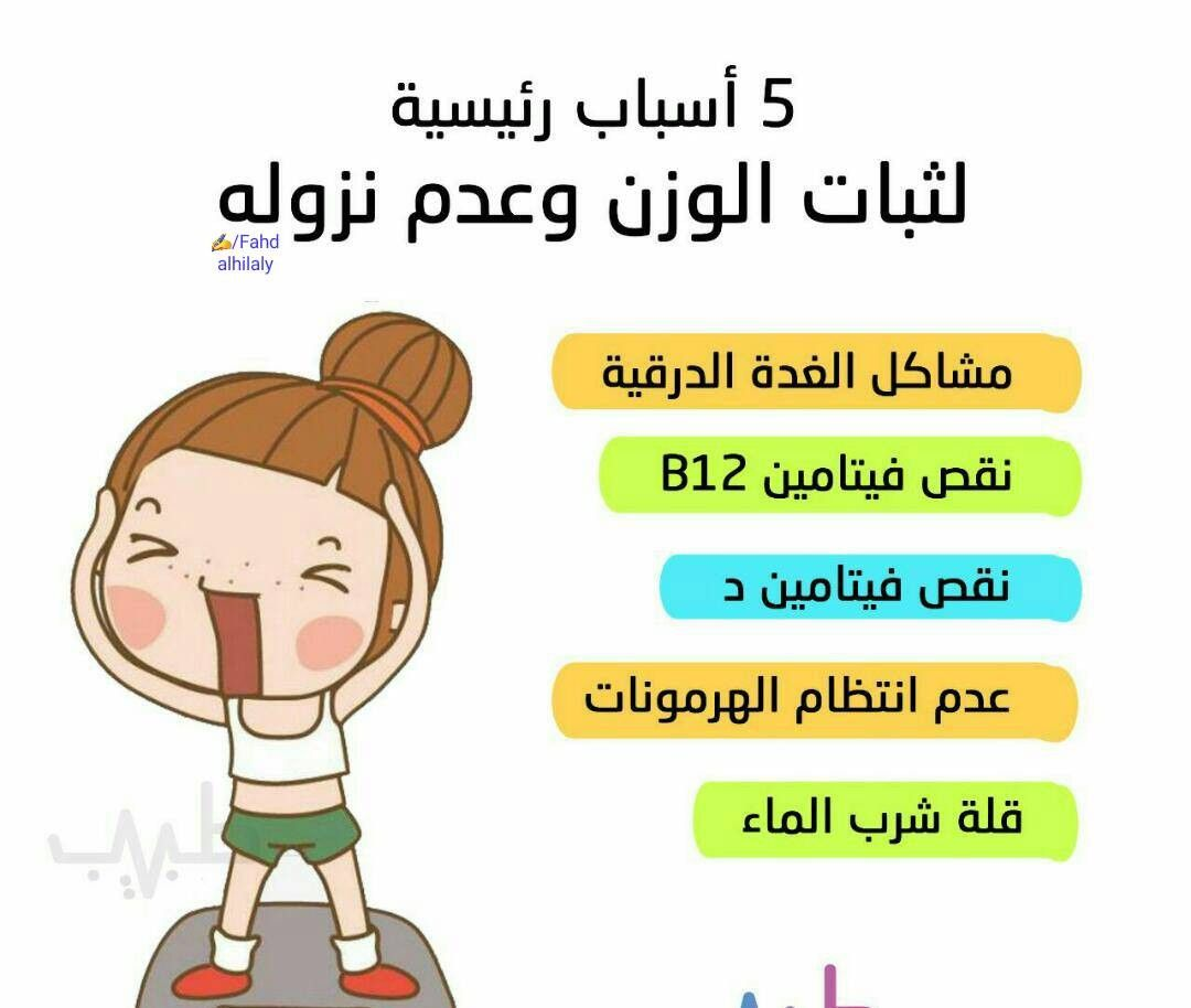 Pin By Mohamed Ali Baba Jabbari On Fitness