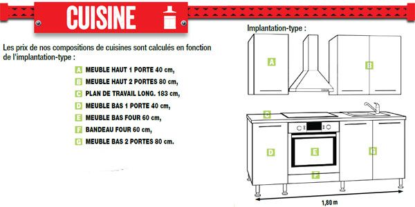 Cuisine brico depot dimensions guide mesures for Dimension standard cuisine