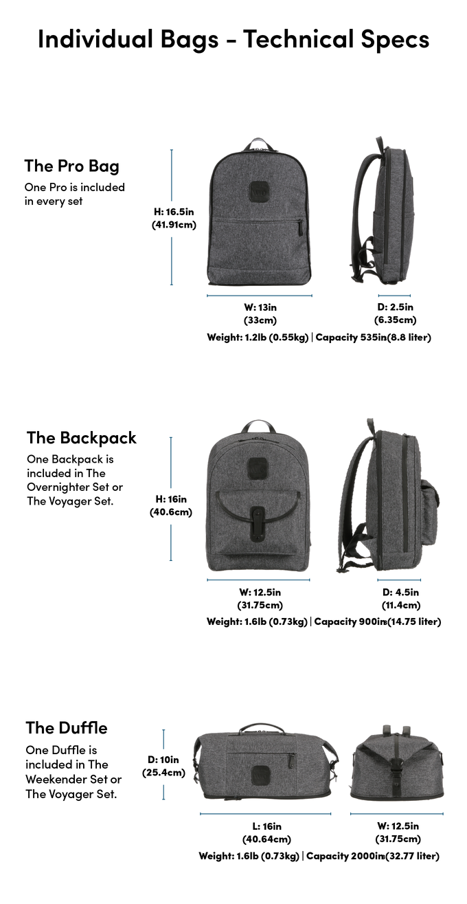78519ee957c The 6-in-1 Duffle Backpack Sport | Any Trip, Any Condition by Wool & Oak —  Kickstarter