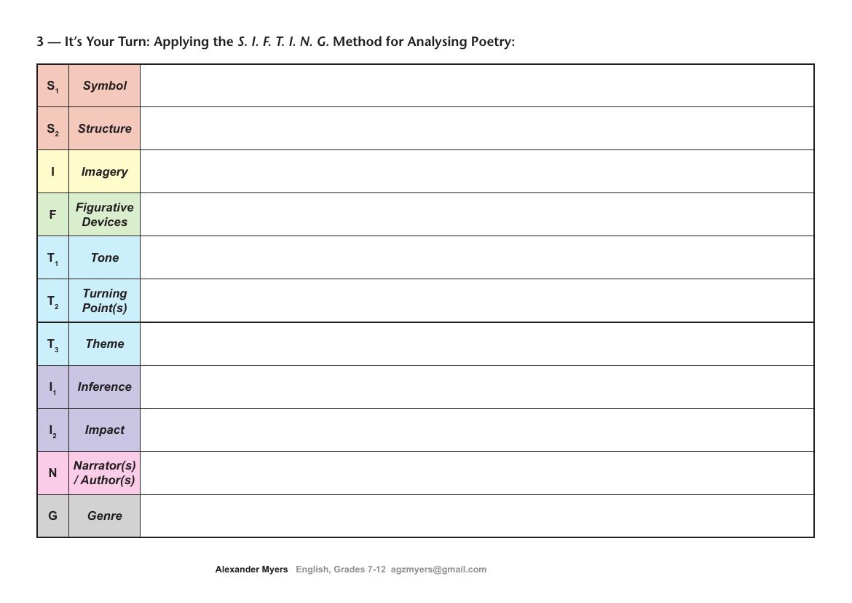 World War I Poetry Worksheets Teaching Bundle