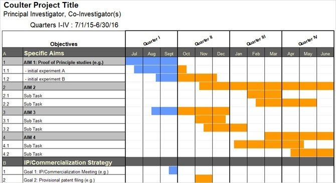 Gantt Chart Template - The chart can be well prepared with various - excel spreadsheet gantt chart template