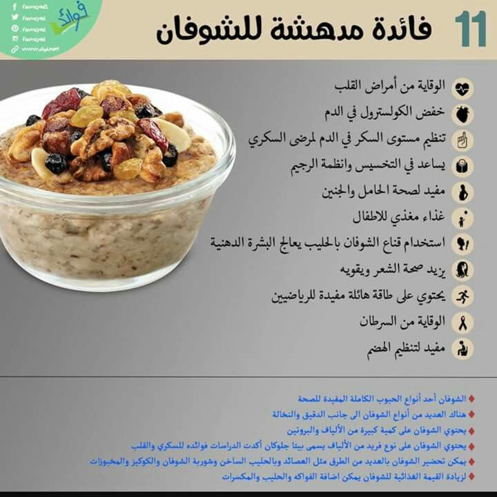 Pin By Afaf Ghaly On Information Health Fitness Nutrition Health Food Food Now