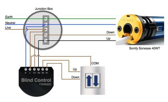 Somfy sonesse 40wt motor wiring with fibaro blind for Z wave motorized blinds