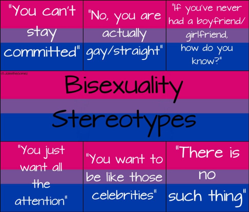 Bisexual stereotypes tumblr