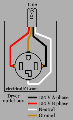 Pin on electricidad