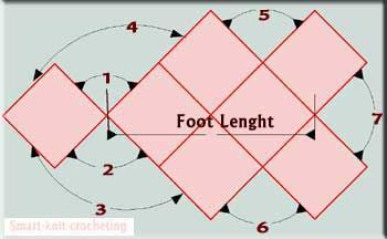 Crochet Slipper assembly diagram for granny square slippers (Written explanation as well.) #grannysquares