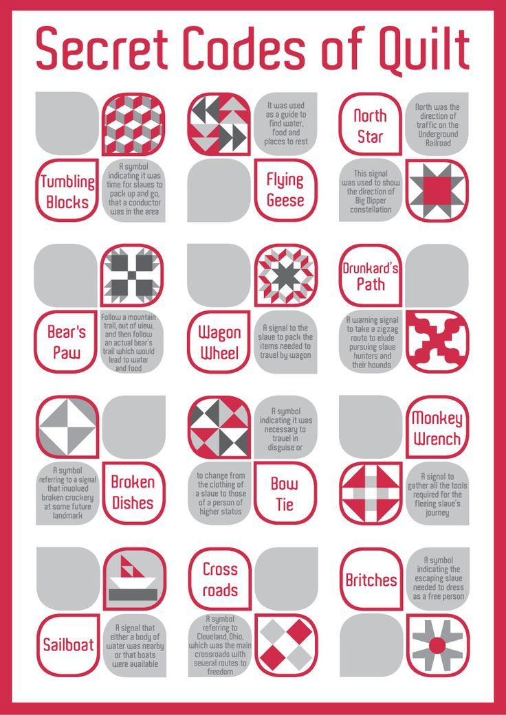 The Underground Railroad Quilt Code Patterns In Canada It