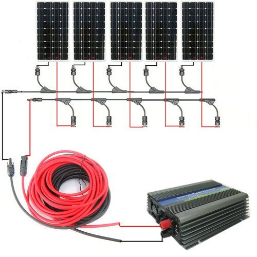 Pin by Shaun on Solar | On grid solar system, Solar panels for home