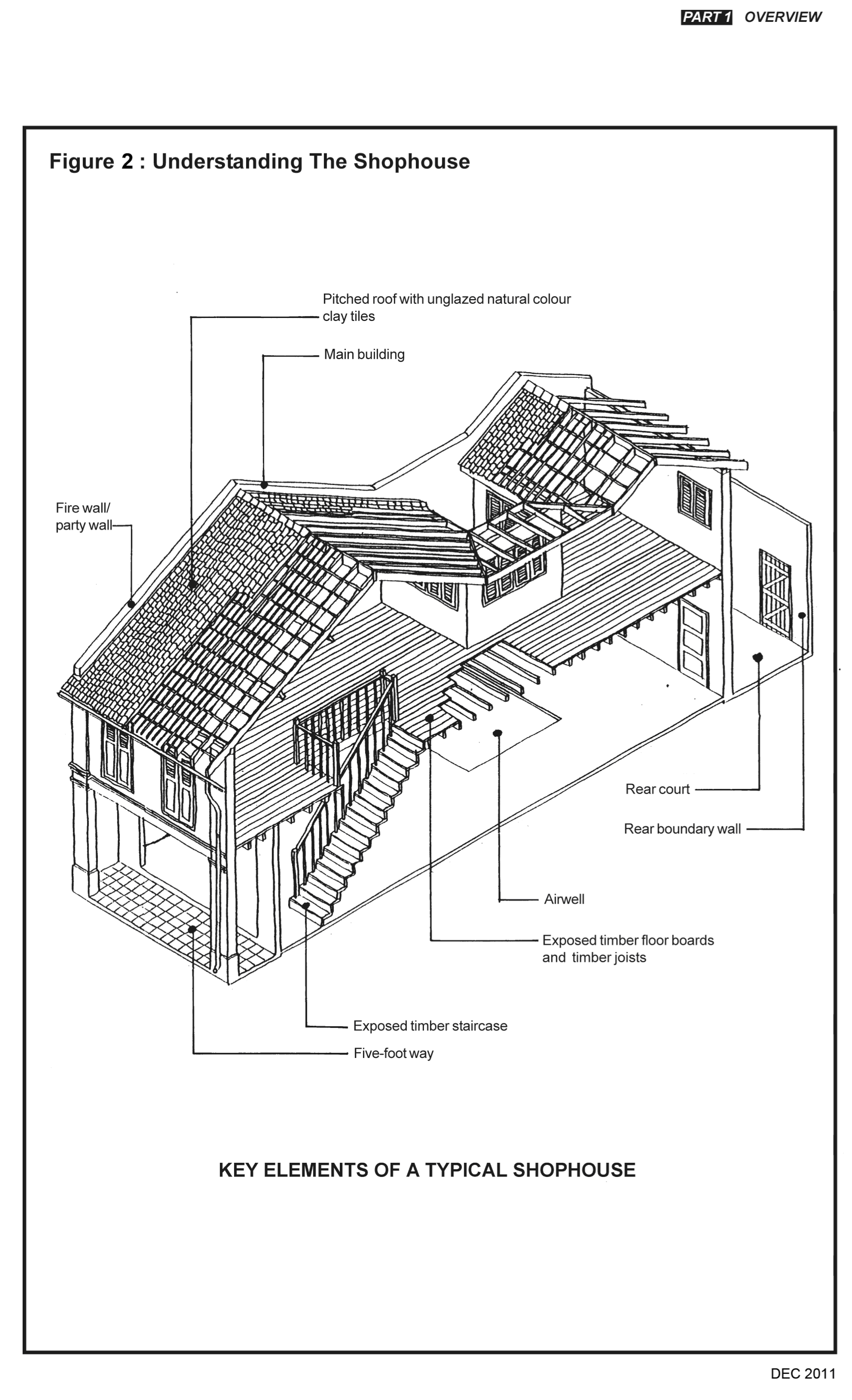 chinese shop house - Cerca con Google | Chinese courtyard ...