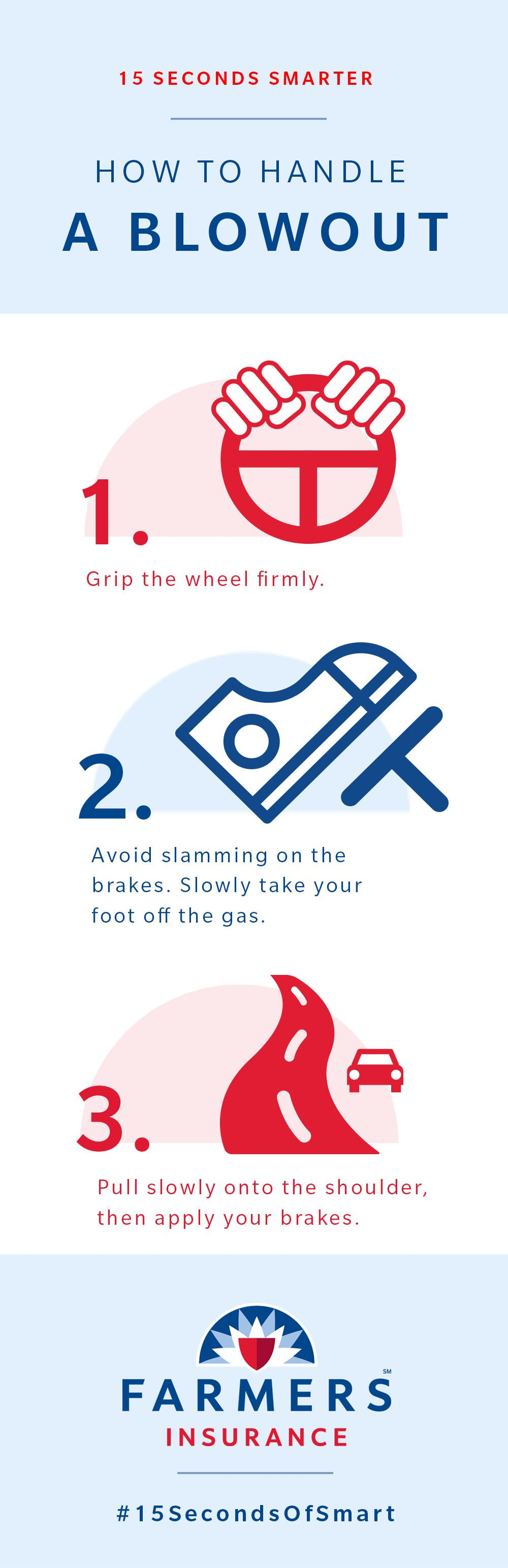 Safety Tip From Farmers Insurance How to Handle a