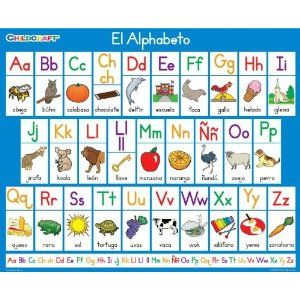 Teaching Espanol Spanish Alphabet Alfabeto Spanish Alphabet Spanish Alphabet Chart Spanish Alphabet Letters
