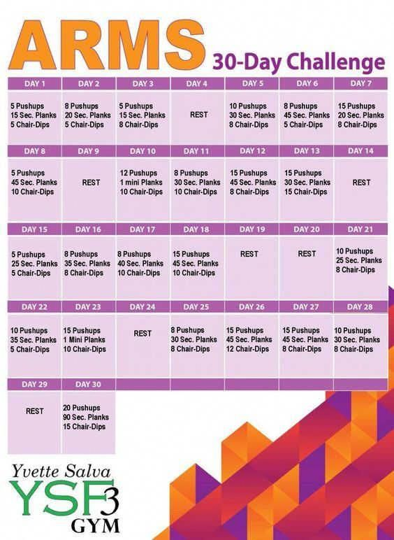 30 Day Arm Challenge Workouts -