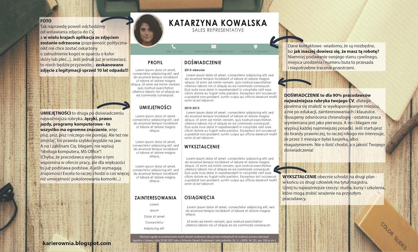 Jak powinno wyglądać CV, które da Ci PRACĘ? Kreatywne cv