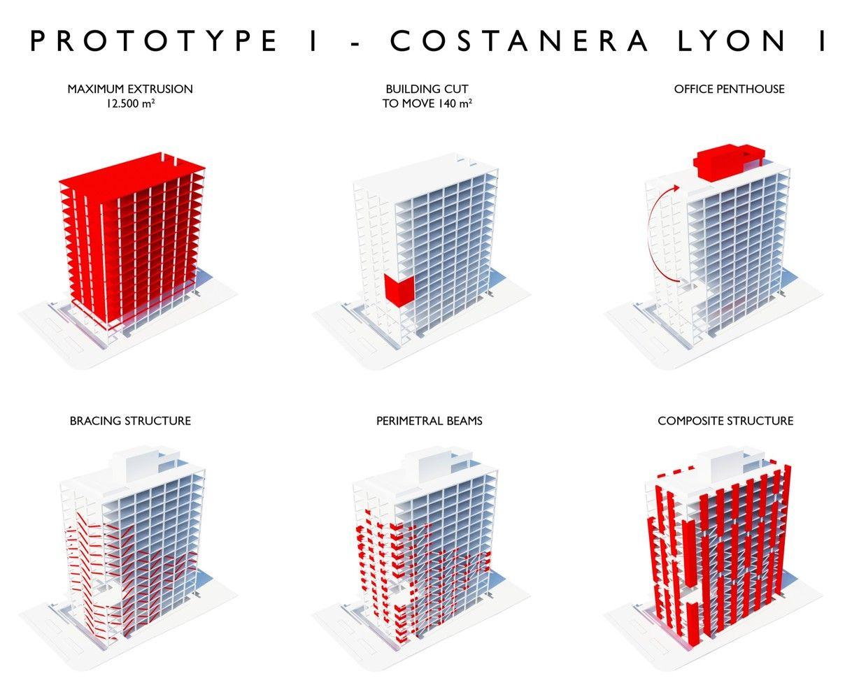 Gallery Of Costanera Lyon Eugenio Simonetti Renato Stewart 22 Design Process Design Concept Architecture