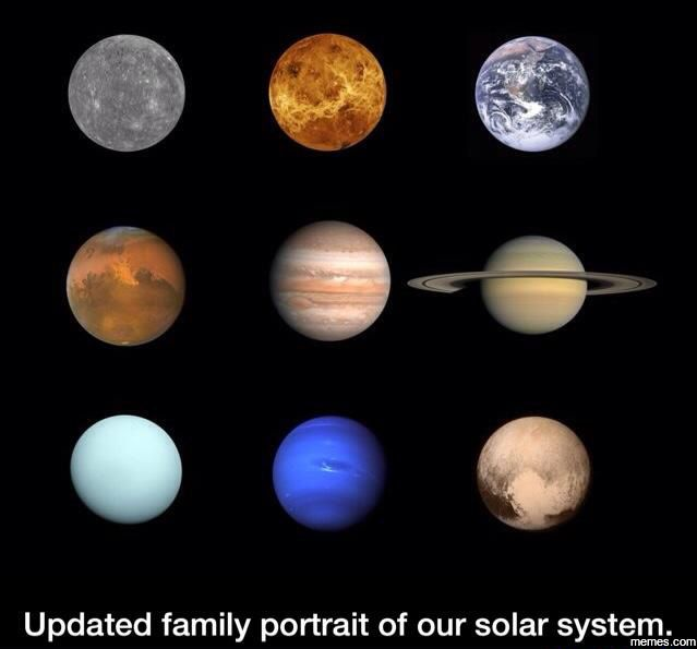 Updated family portrait of our Solar System (planets not ...