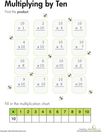 Multiplying By Ten Worksheet Education Com Third Grade Math Worksheets Third Grade Multiplication Worksheets Everyday Math