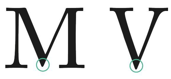 Tipografía: su psicología, anatomía y familias tipográficas | La ...