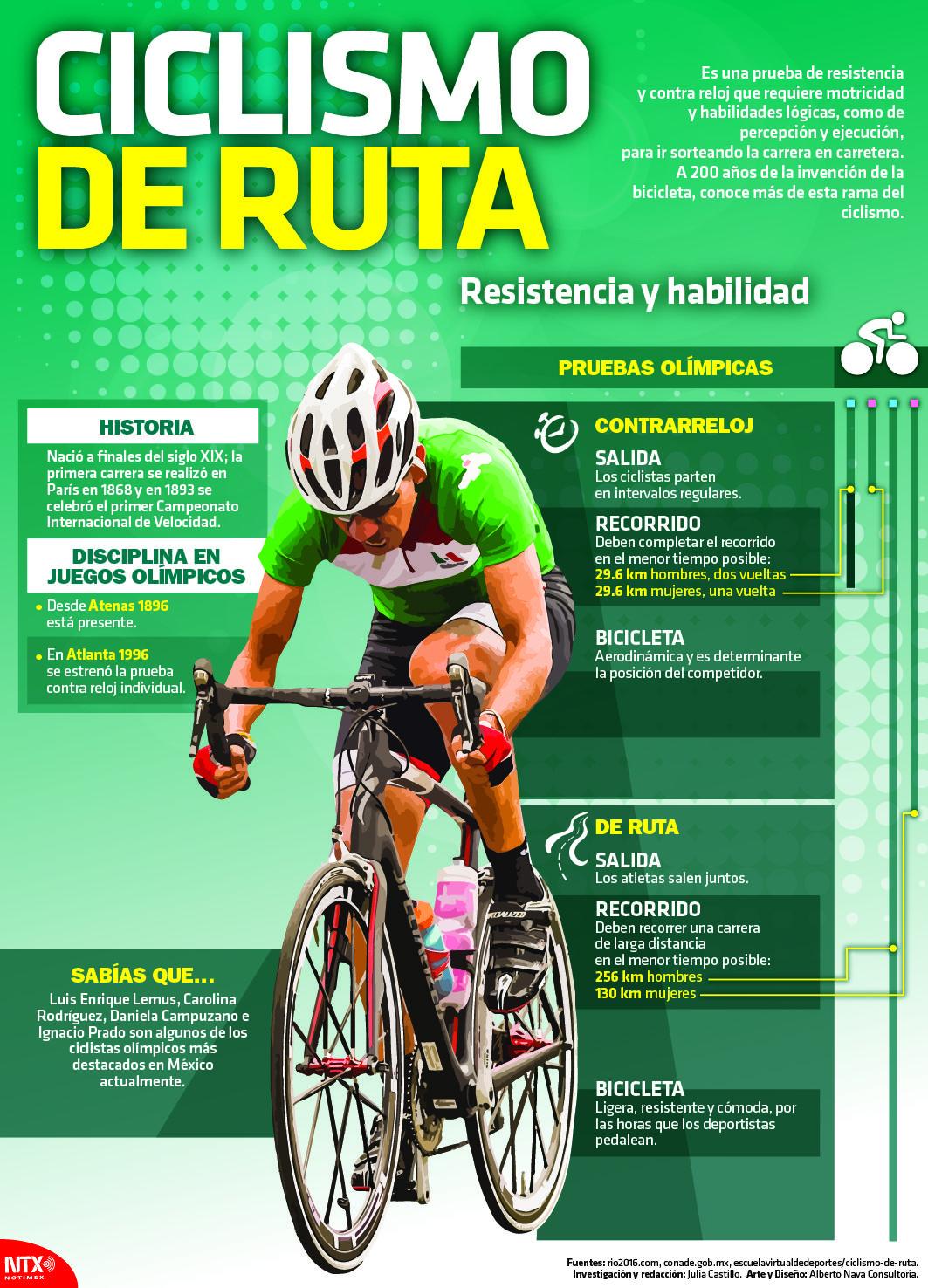 A 200 años de la invención de la bicicleta, conoce más sobre el ciclismo de ruta, una disciplina que requiere de mucha habilidad.  #InfografíaNotimex