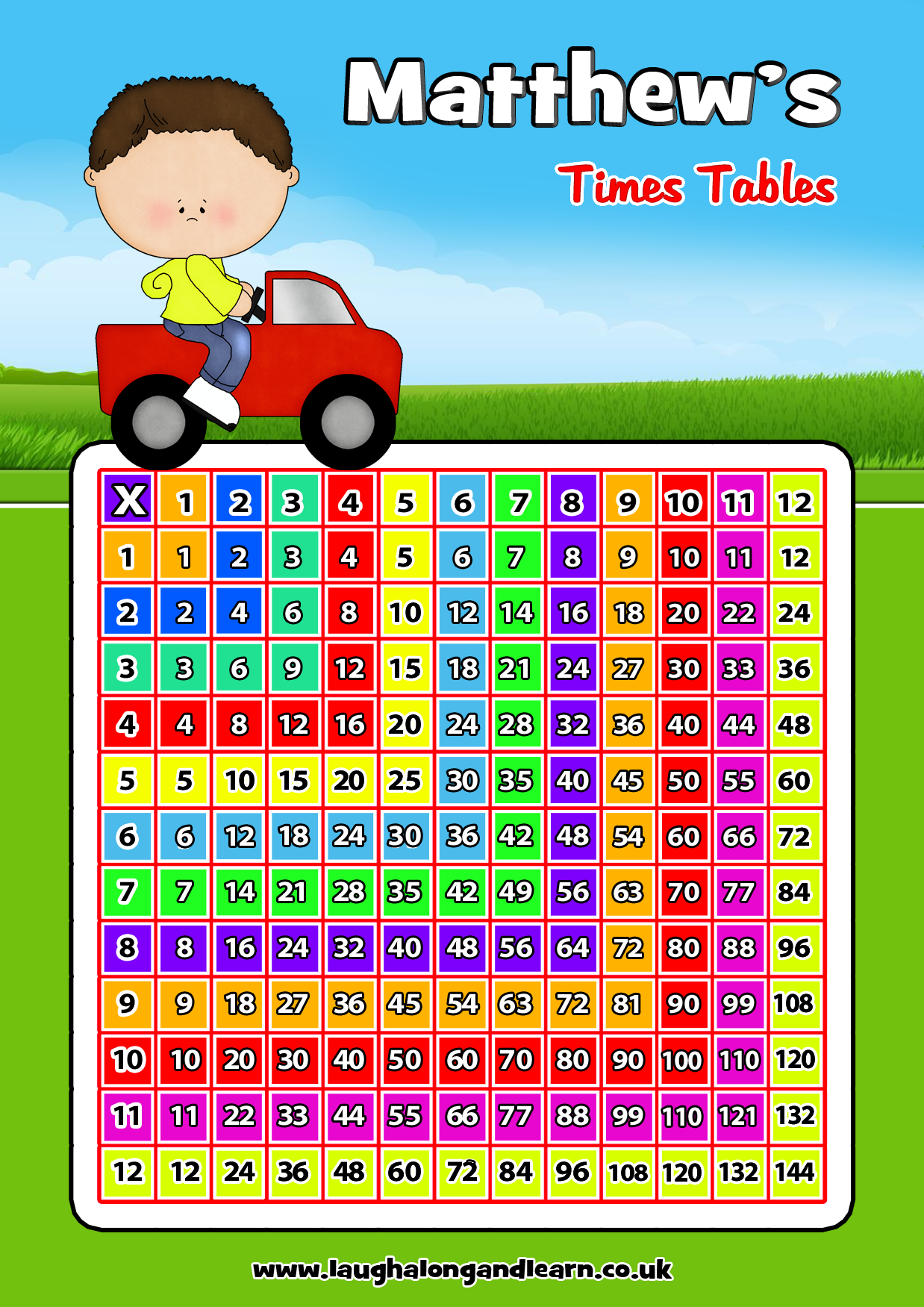 Boys Multiplication Chart Amp Square Download