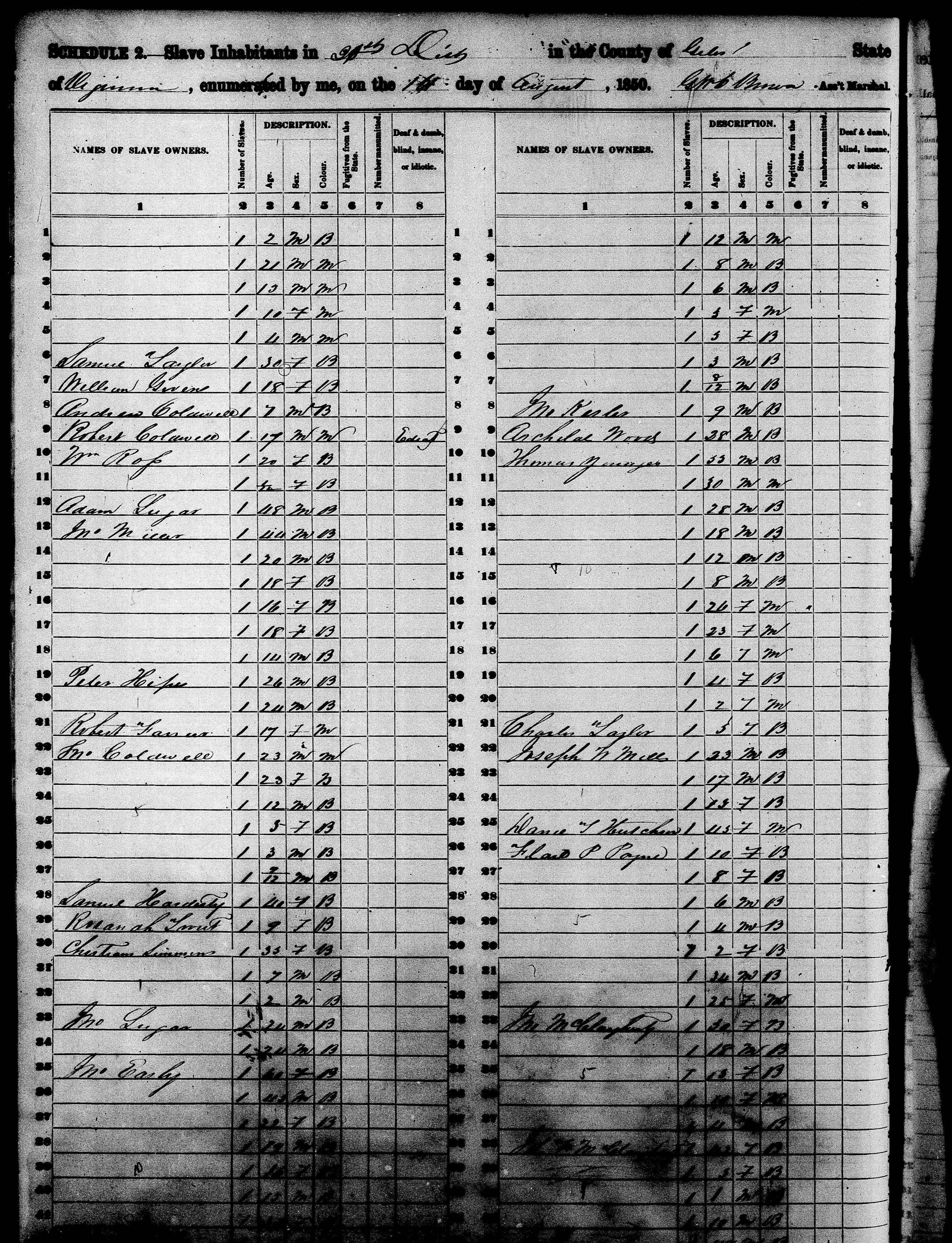Pin On Thompson Genealogy