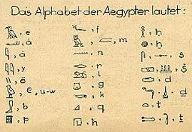 Hieroglyphen Alphabet Download