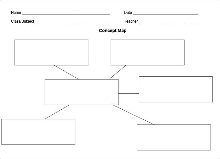 Concept Map Template Check more at   nationalgriefawarenessday