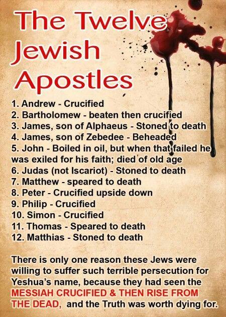 The twelve Jewish Apostles | Doctrine Theology ☆ Seminary