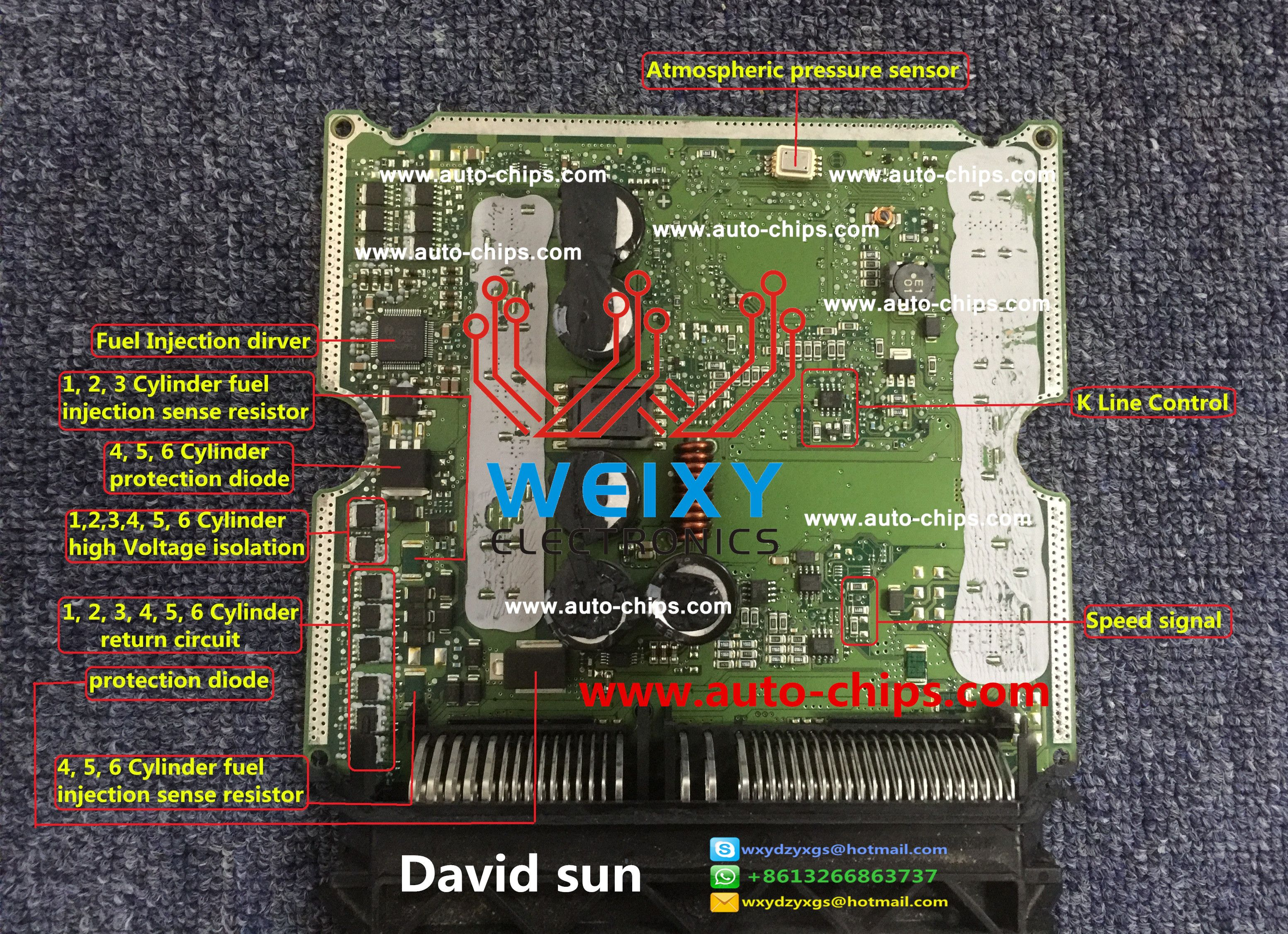 The ECU inner board functional diagram for EDC17CV4454 | Auto parts