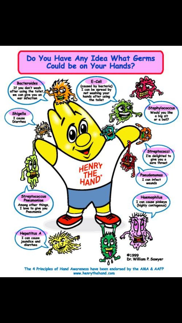 Germs Wash Your Hands Singing The Happy Bday Song Hand Washing Poster Hand Hygiene Posters Hand Hygiene