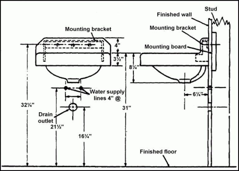 Plumbing Bathroom Sink Height Nrc Bathroom For Kitchen Sink Plumbing Rough In Diagram Bathroom Sink Drain Sink Drain Bathroom Sink