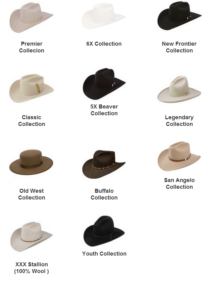 9415eede Stetson cowboy hats in Peoria | dress hats | Men dress hats and caps ...