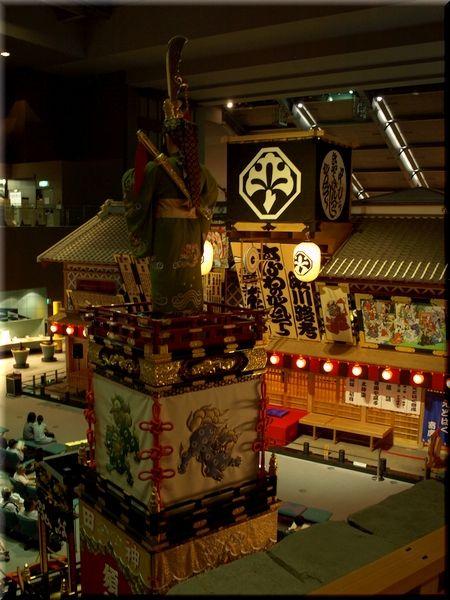 東京都江戸東京博物館 … 江戸からの遷移を知る | 食べ過ぎ注意報発令 ...
