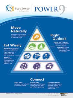 Book Talk Discusses Link Between Blue Zones, Health, Diet ...