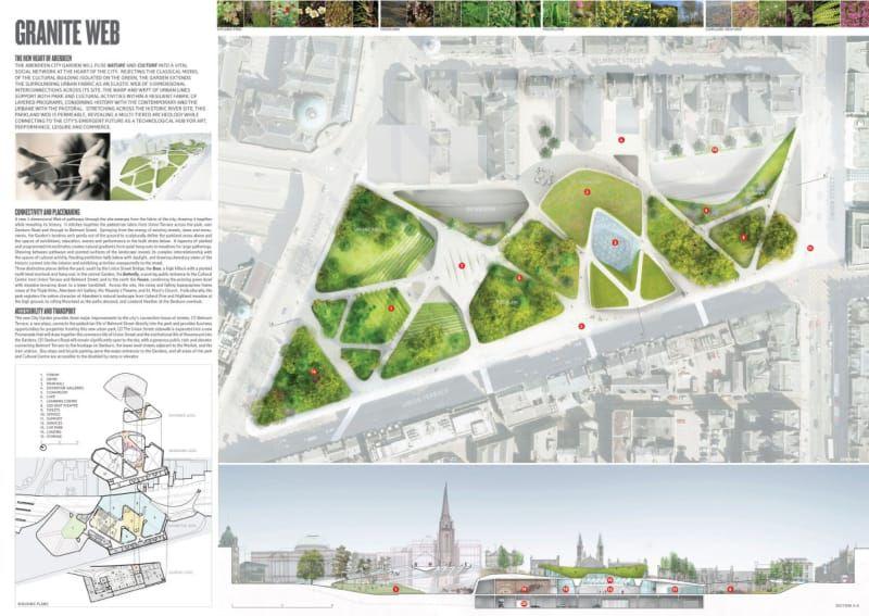 DILLER SCOFIDIO + RENFRO · Aberdeen City Garden