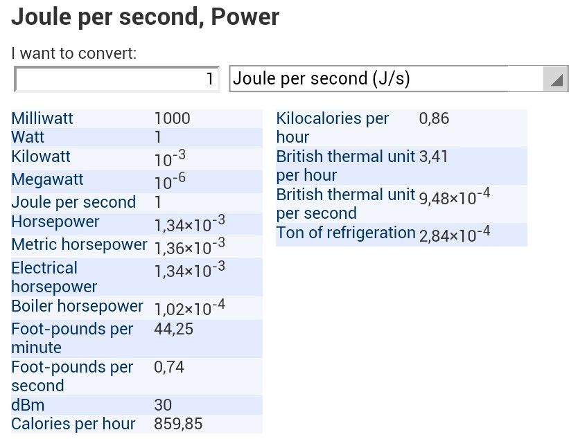 Joulessecond Conversion Physics Energy Pinterest Joules
