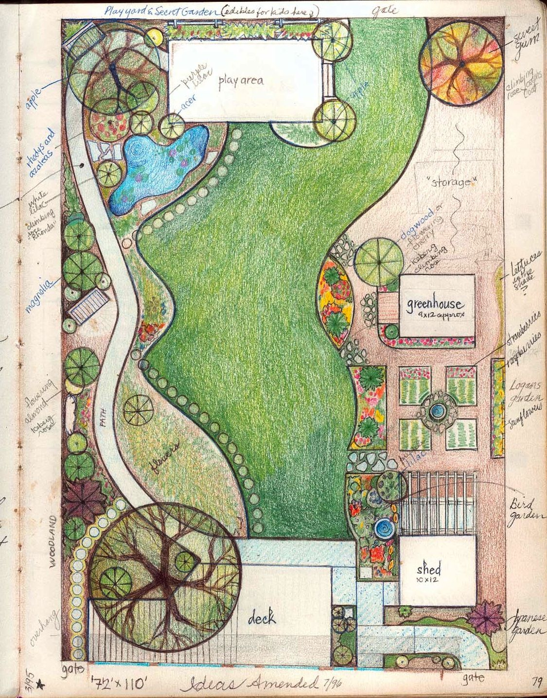 Gardenscaping plans sketches landscape inspiration for Pflanzengestaltung garten