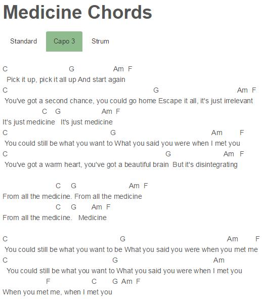 Medicine Chords Daughter | ukes | Pinterest | Medicine, Pianos and ...
