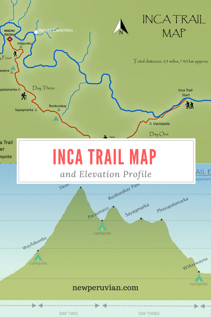 How to do the inca trail