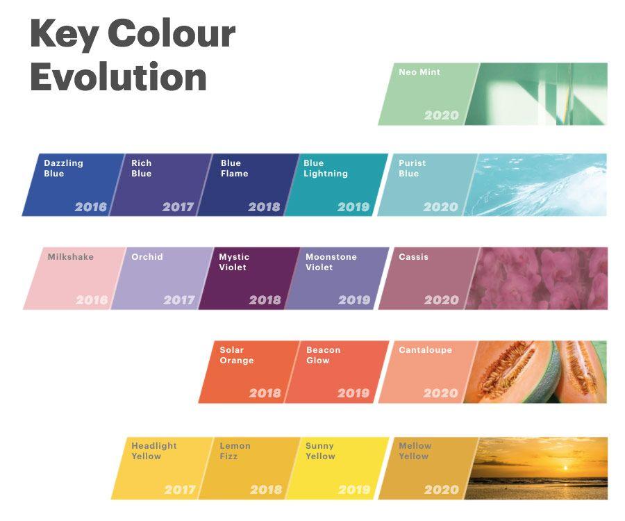 Pin Em Colors Cores