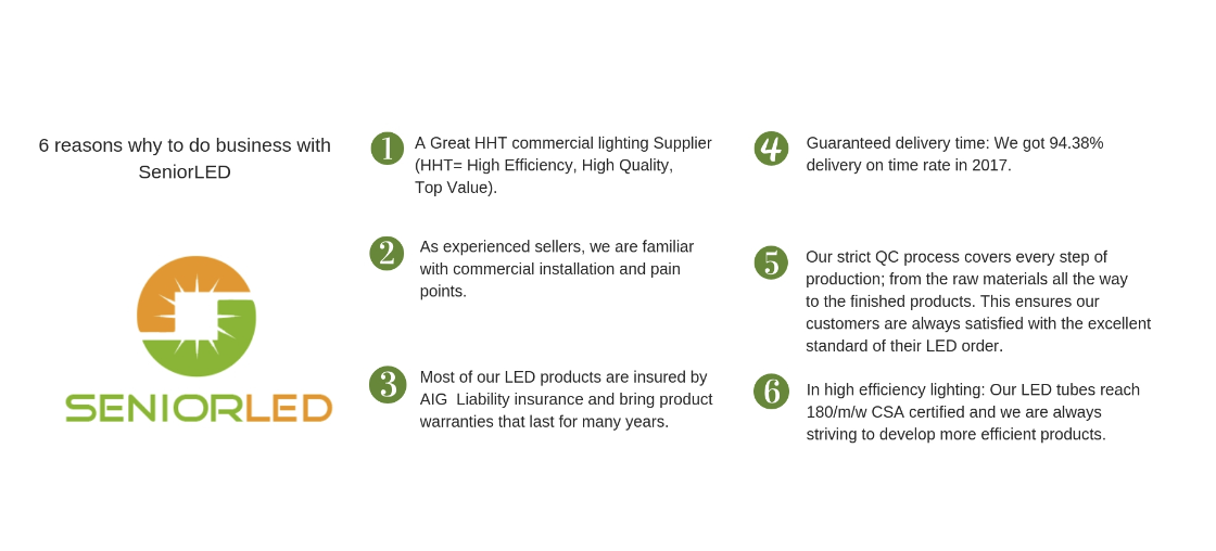 Led Lighting Distributor Led Light Suppliers China Led Light