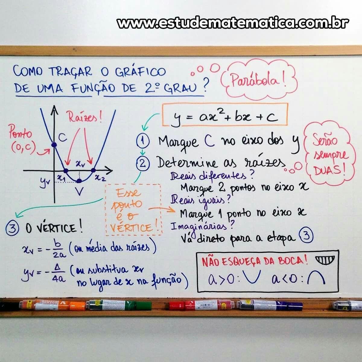 Mapa mental de função 2 grau 2 | Matemática | Pinterest | Math and ...