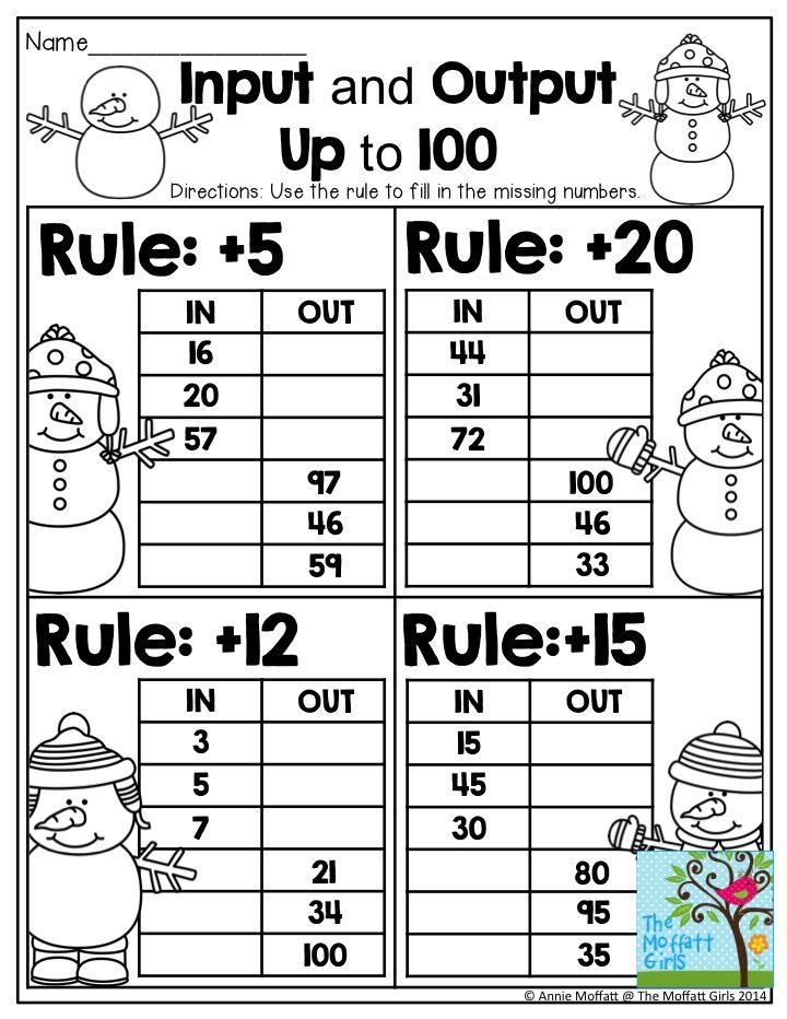 Input and Output Up to 100- Use the rule to fill in the