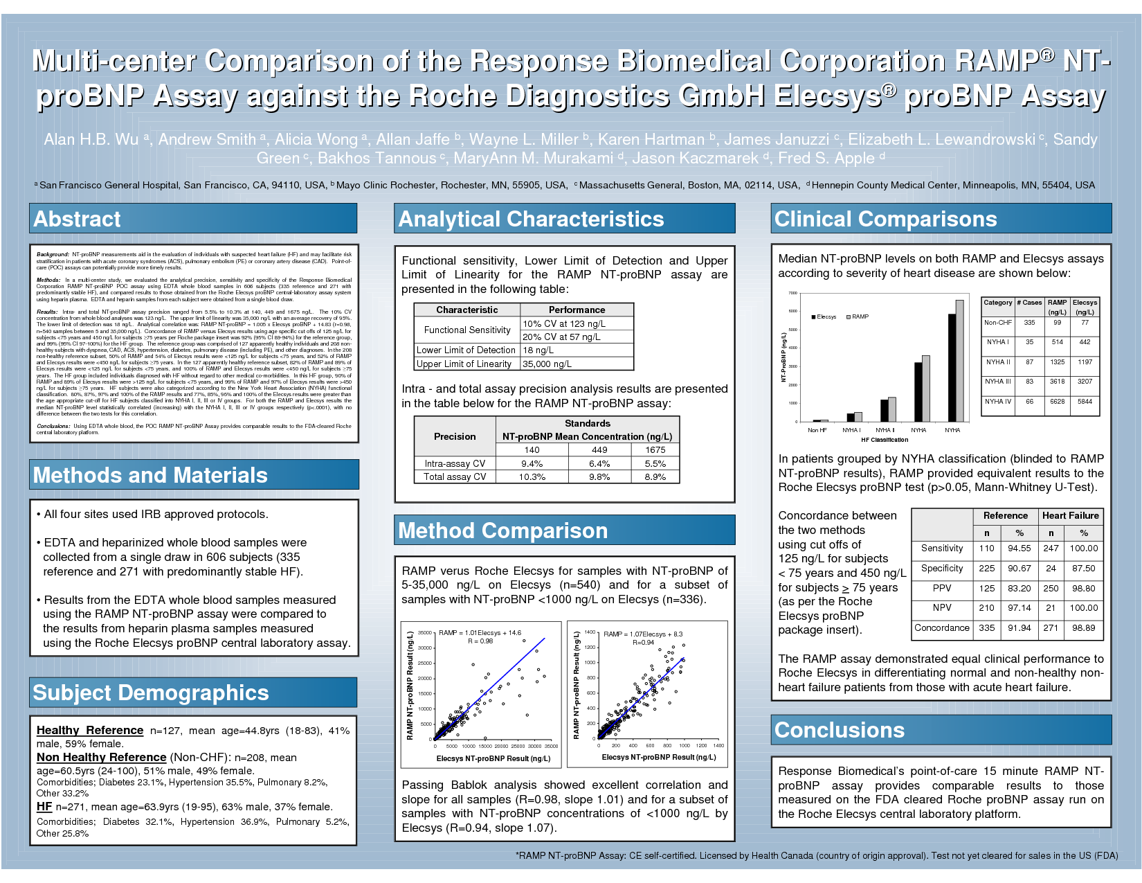 Sample Research Posters | ASHA Convention 2016 | Pinterest ...
