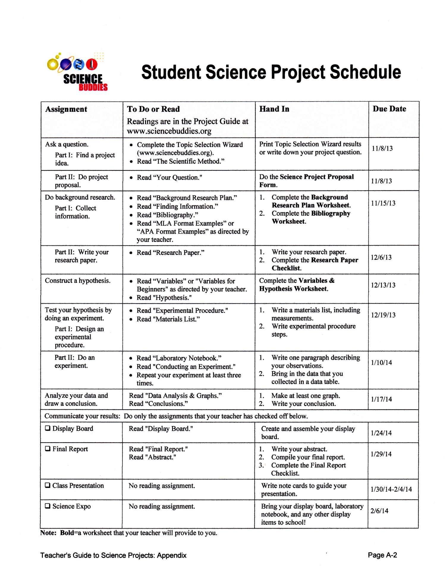 20+ Science Fair Research Plan Worksheet  Science fair, Science