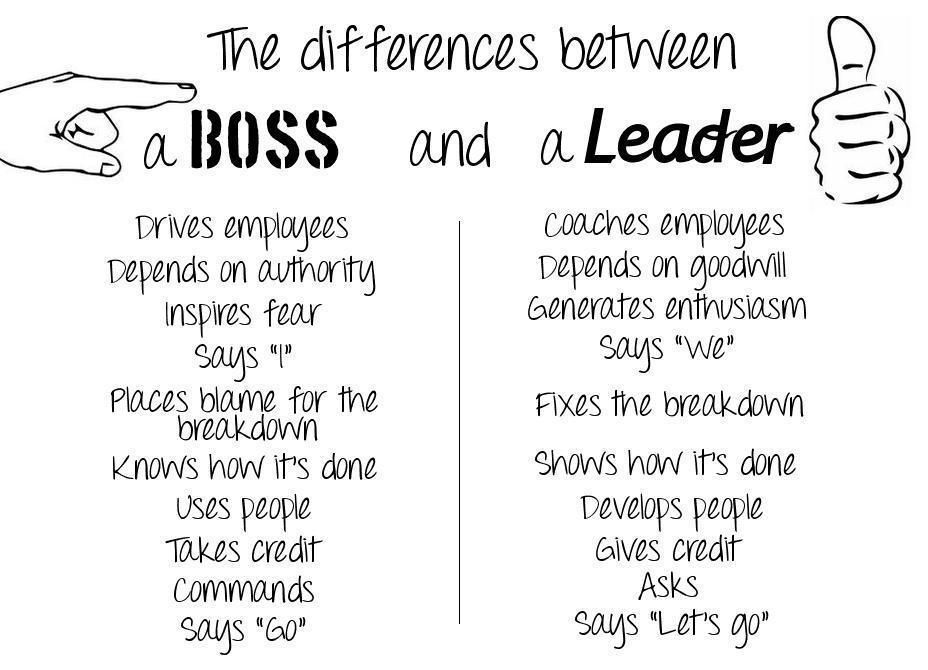 The Differences between a Boss and a Leader Thoughts, Motivation - line leader